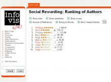 Screenshot of ranking of authors. Besides the authors' names, stars and sparklines can be seen. The numbers on the right are the achieved scores according to the calculation of the social rewarding methods.